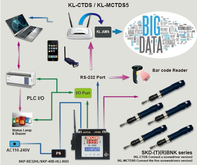 KL-CTDS / KILEWS